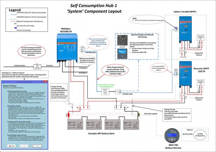 Visio-Hub 1 System Layout.vsd